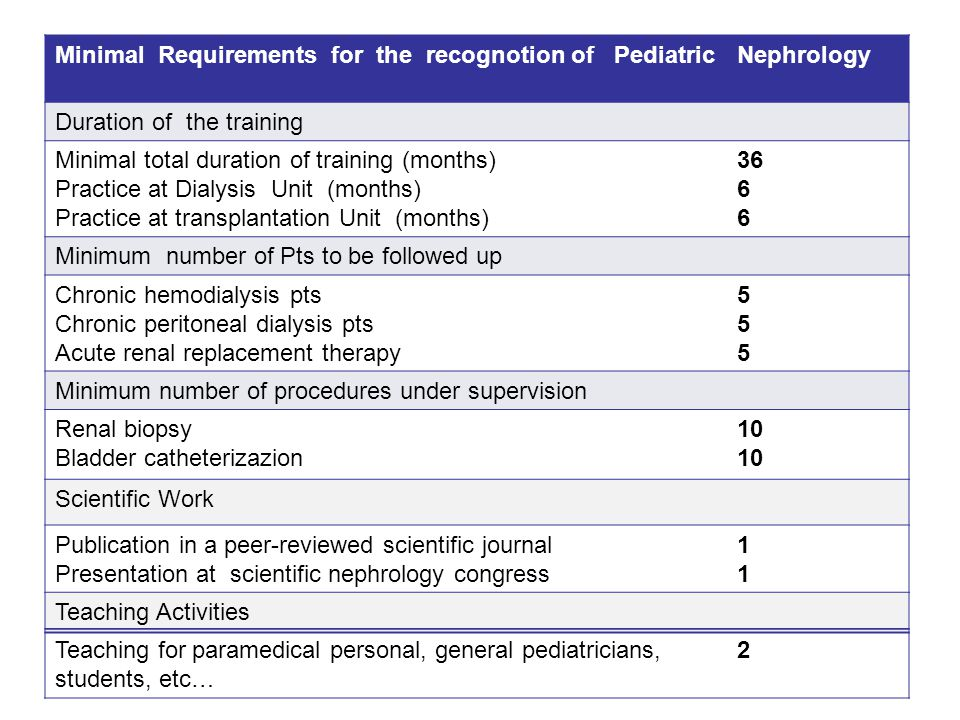 Minimal Requirements for the recognotion of Pediatric