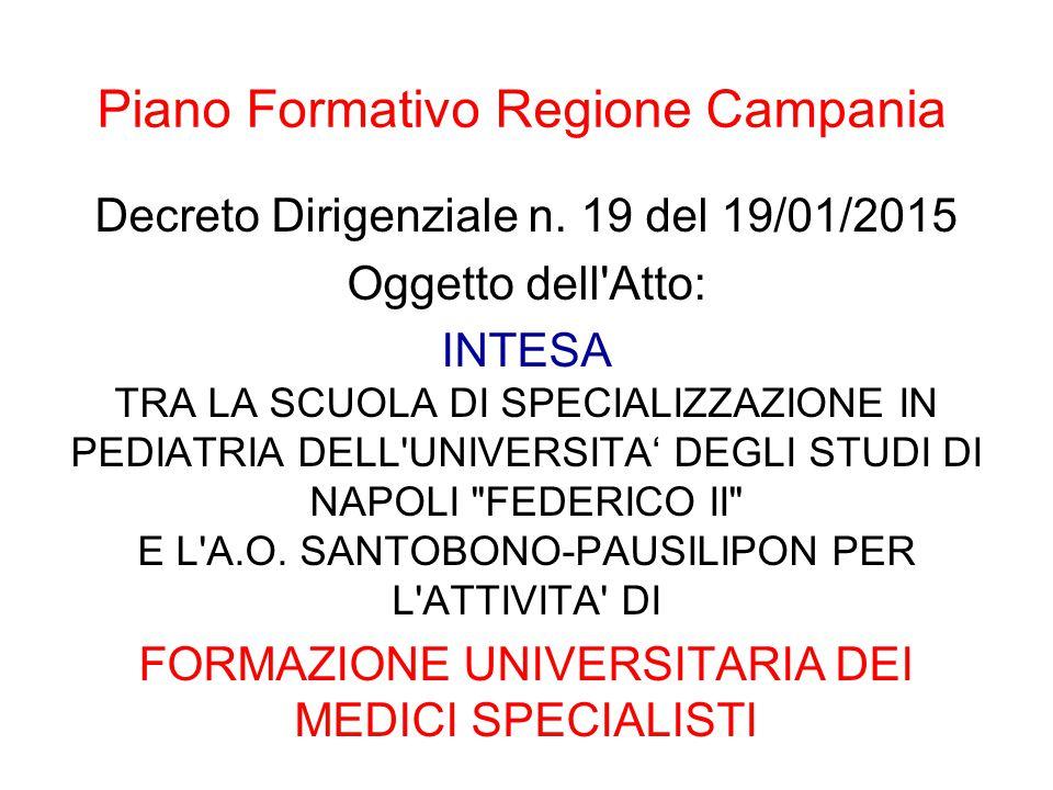 Piano Formativo Regione Campania