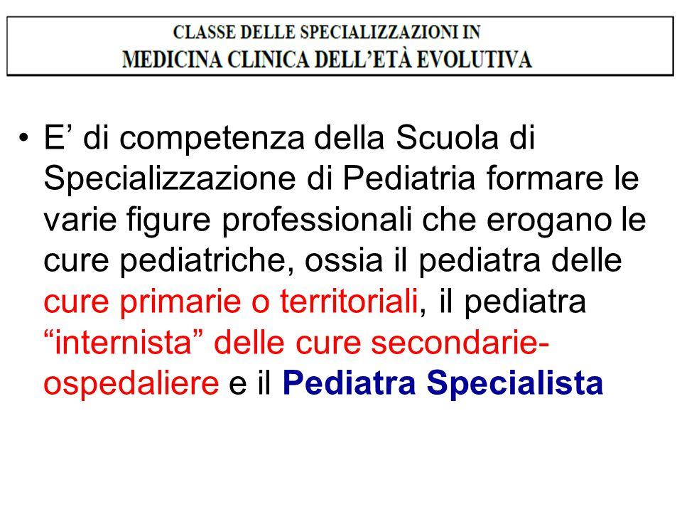 E' di competenza della Scuola di Specializzazione di Pediatria formare le varie figure professionali che erogano le cure pediatriche, ossia il pediatra delle cure primarie o territoriali, il pediatra internista delle cure secondarie-ospedaliere e il Pediatra Specialista