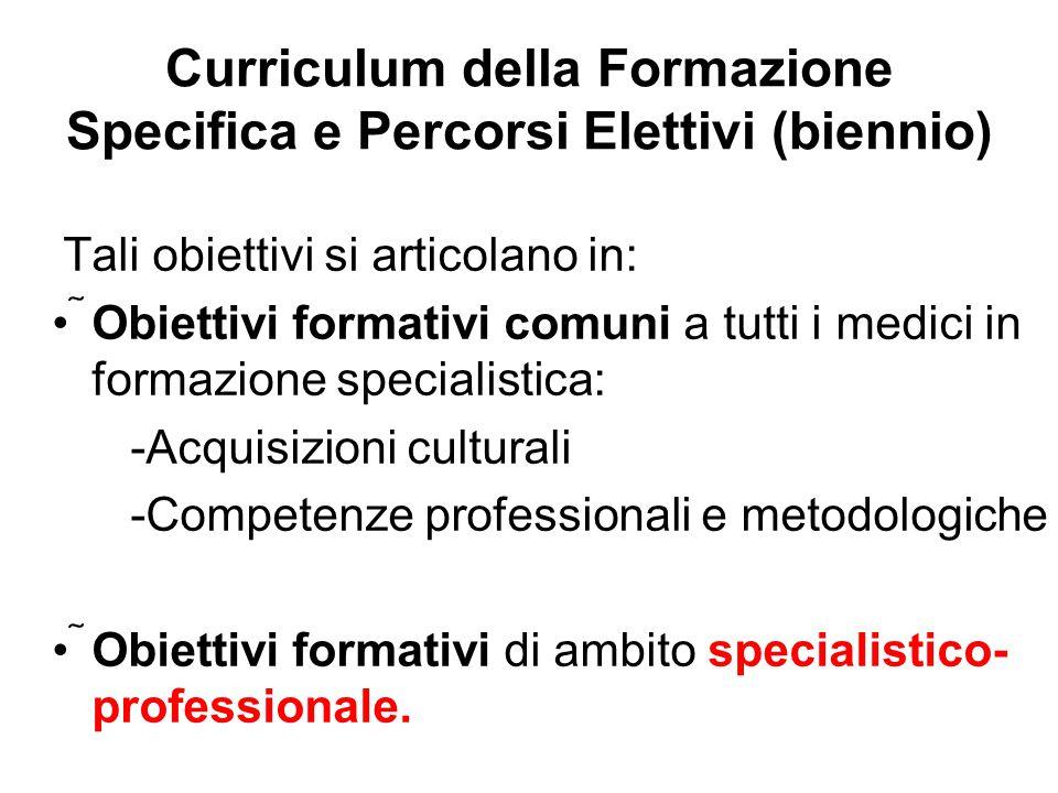 Curriculum della Formazione Specifica e Percorsi Elettivi (biennio)
