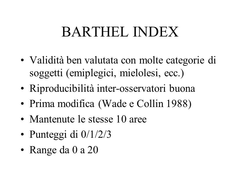 BARTHEL INDEX Validità ben valutata con molte categorie di soggetti (emiplegici, mielolesi, ecc.) Riproducibilità inter-osservatori buona.