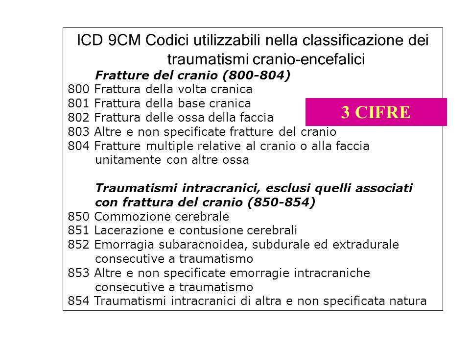 ICD 9CM Codici utilizzabili nella classificazione dei traumatismi cranio-encefalici