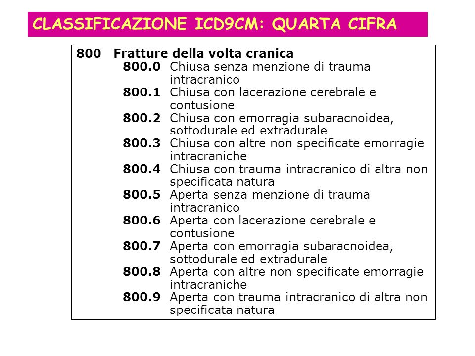 CLASSIFICAZIONE ICD9CM: QUARTA CIFRA