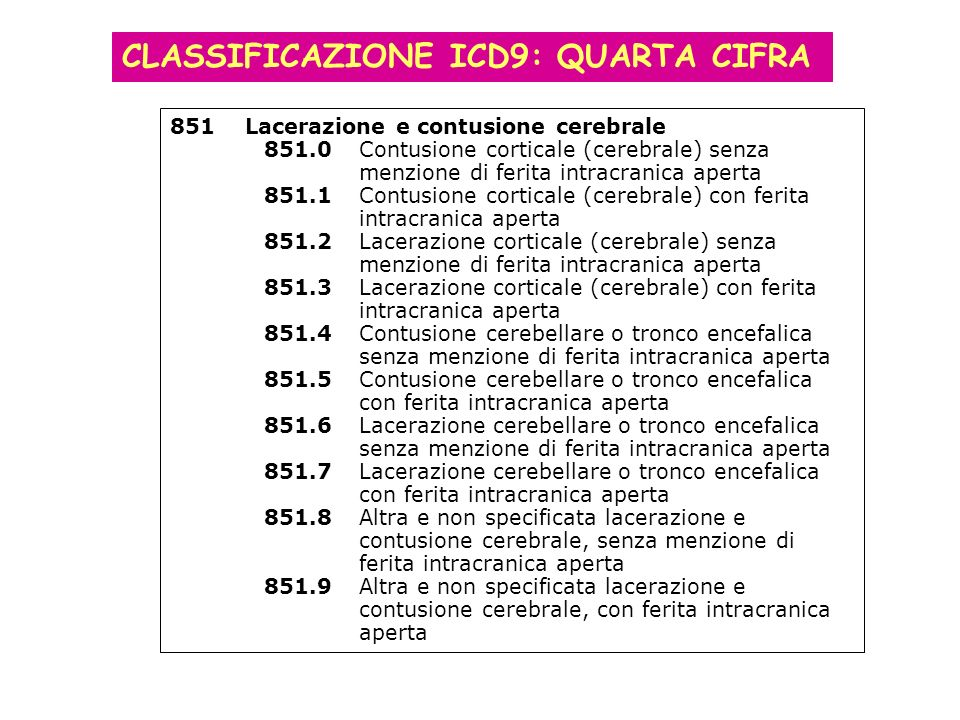 CLASSIFICAZIONE ICD9: QUARTA CIFRA