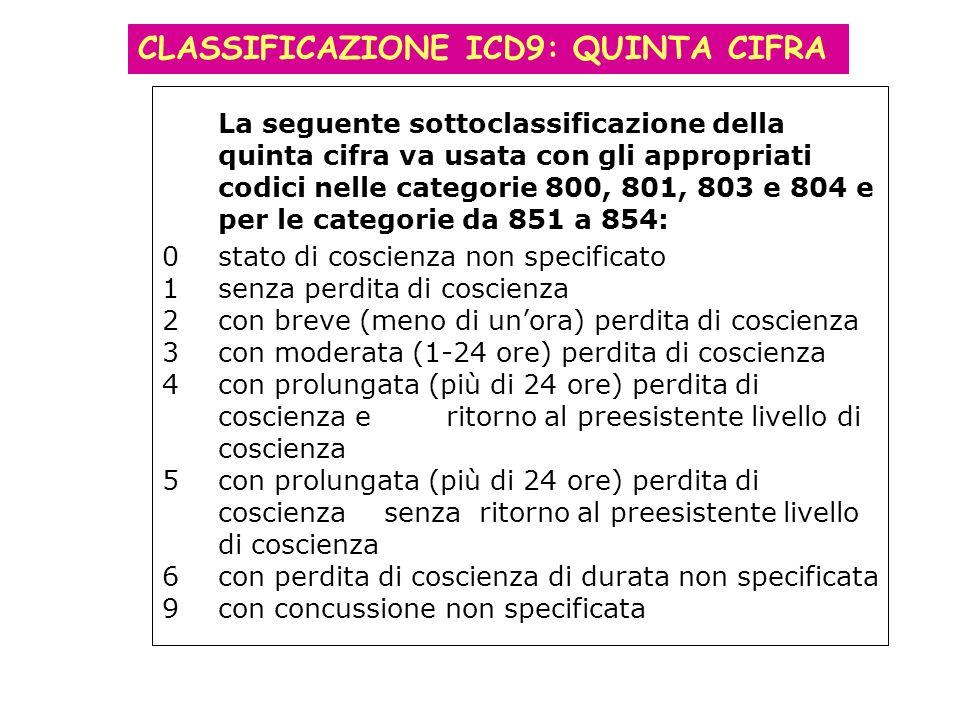 CLASSIFICAZIONE ICD9: QUINTA CIFRA