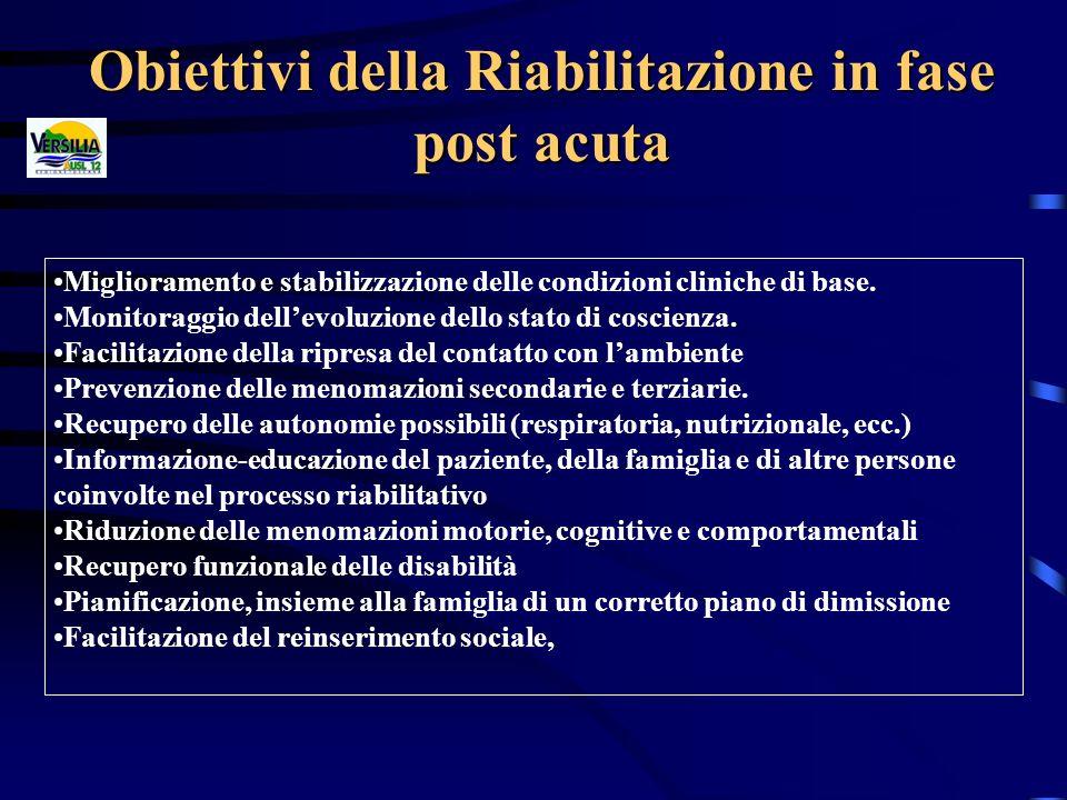 Obiettivi della Riabilitazione in fase post acuta