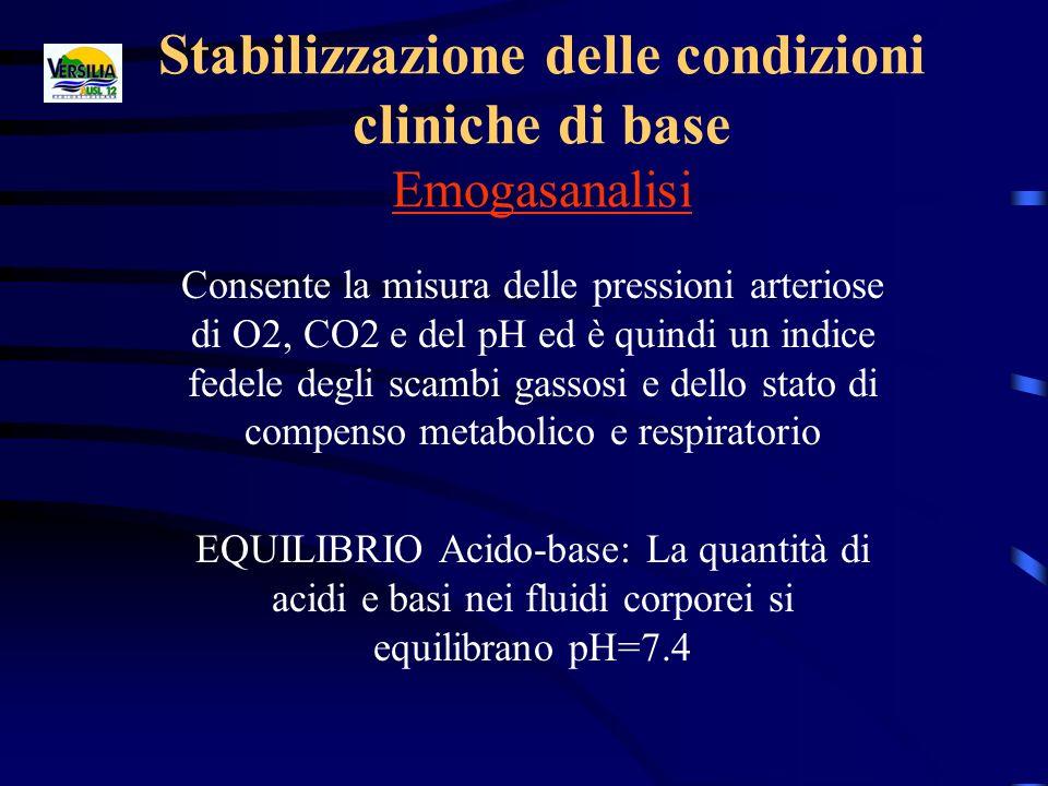 Stabilizzazione delle condizioni cliniche di base Emogasanalisi