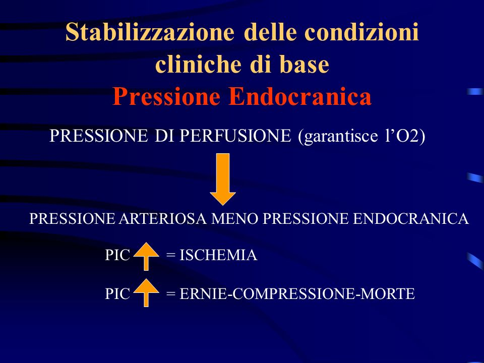 Stabilizzazione delle condizioni cliniche di base Pressione Endocranica