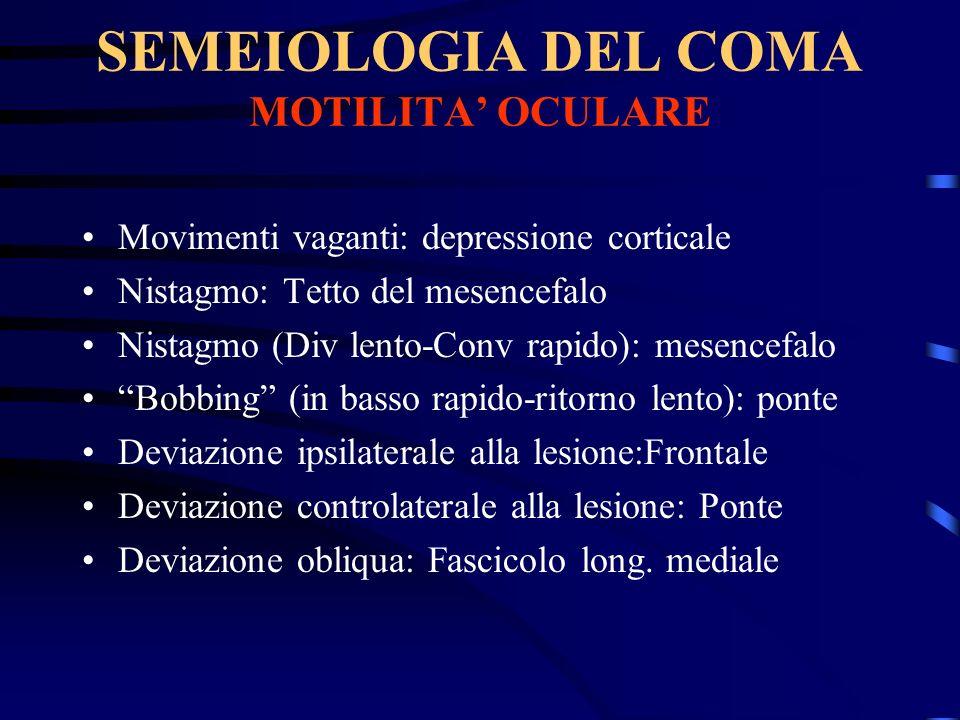 SEMEIOLOGIA DEL COMA MOTILITA' OCULARE