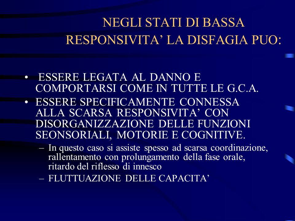 NEGLI STATI DI BASSA RESPONSIVITA' LA DISFAGIA PUO: