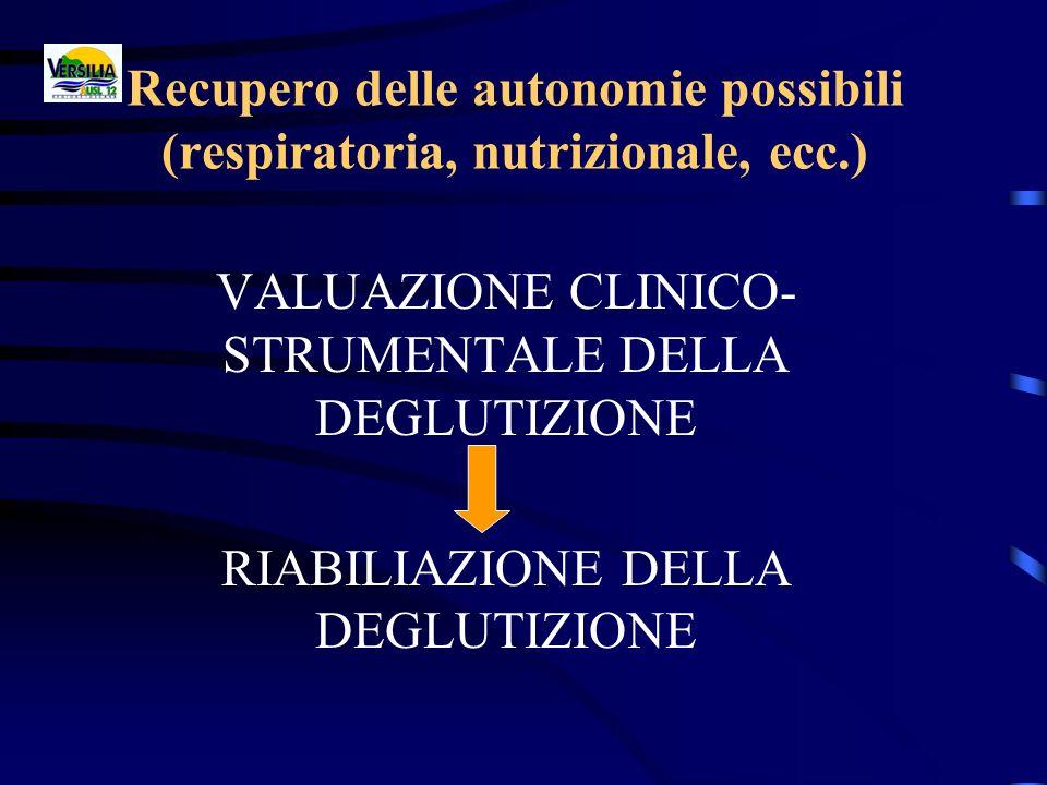 Recupero delle autonomie possibili (respiratoria, nutrizionale, ecc.)