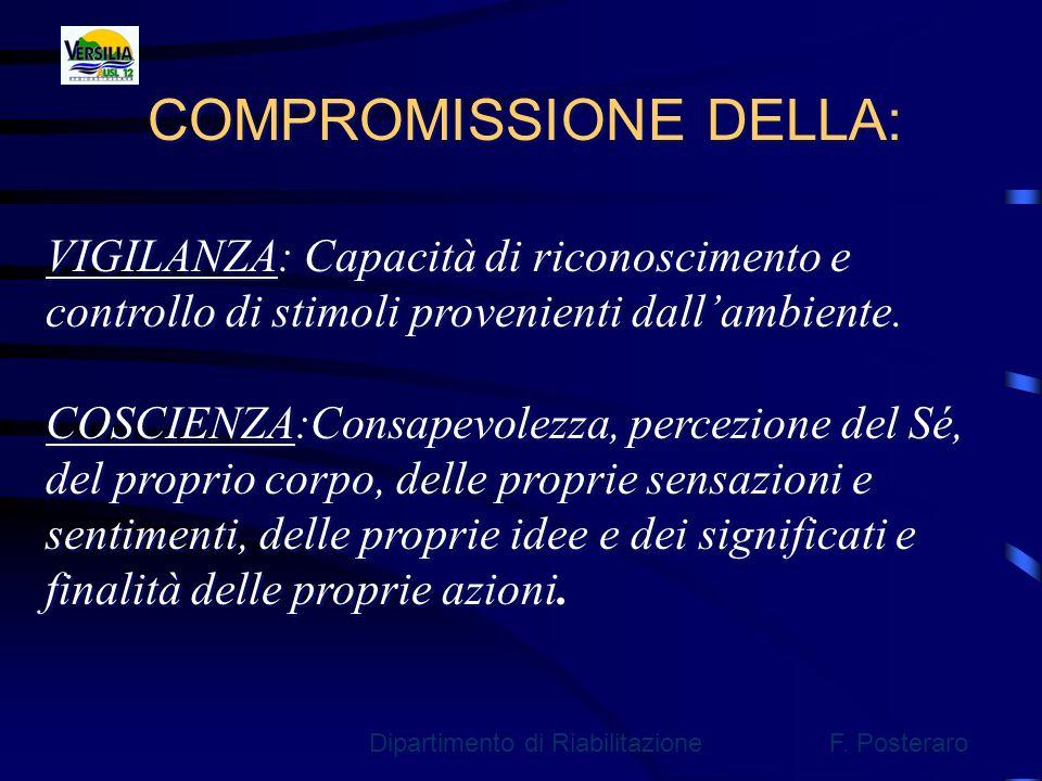 COMPROMISSIONE DELLA: