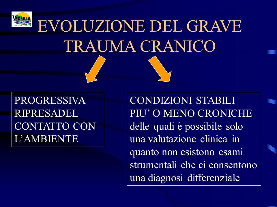 EVOLUZIONE DEL GRAVE TRAUMA CRANICO