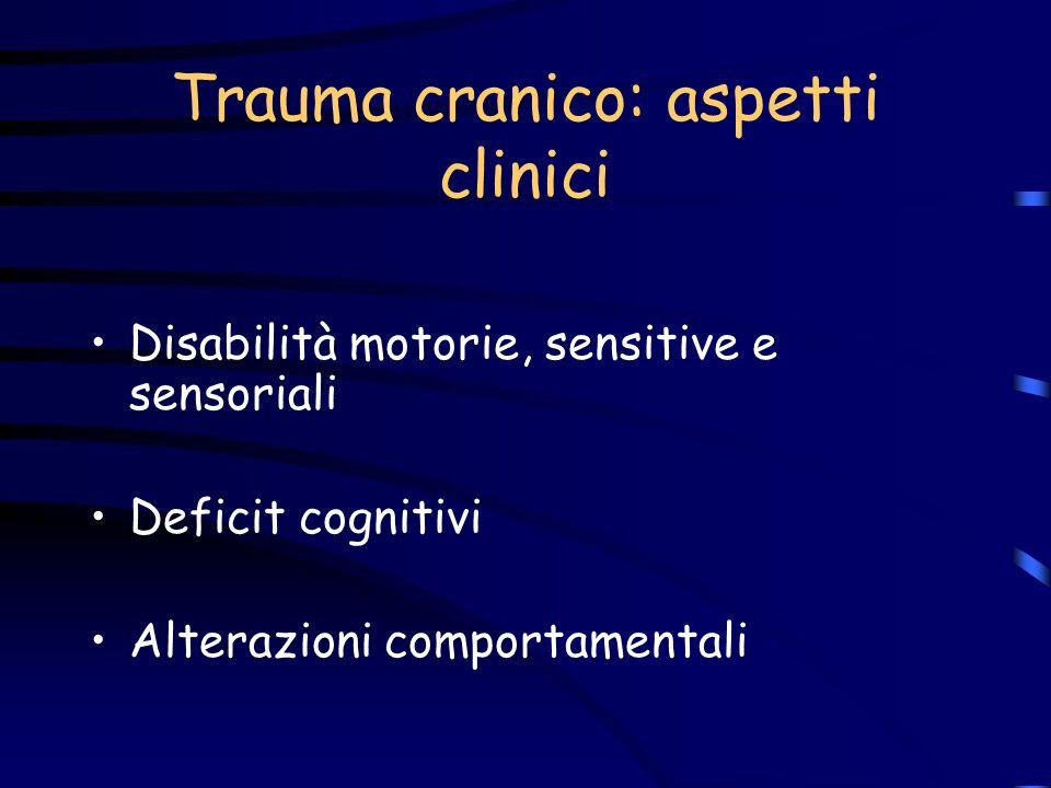 Trauma cranico: aspetti clinici