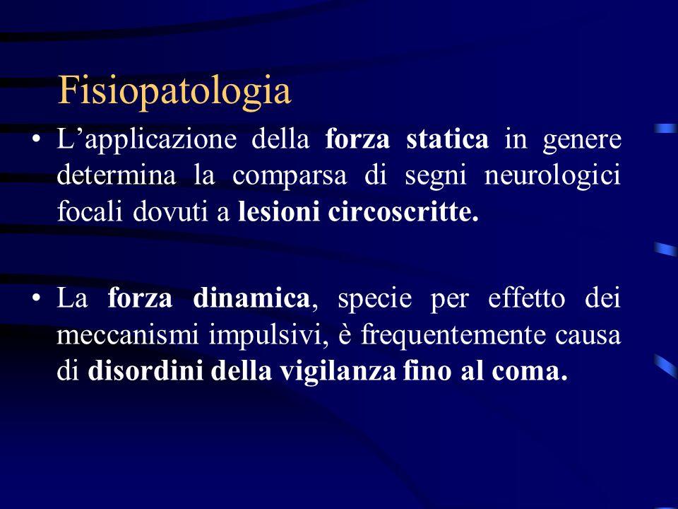 Fisiopatologia L'applicazione della forza statica in genere determina la comparsa di segni neurologici focali dovuti a lesioni circoscritte.