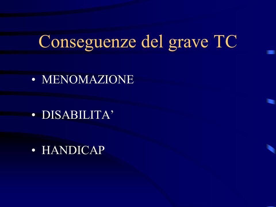 Conseguenze del grave TC