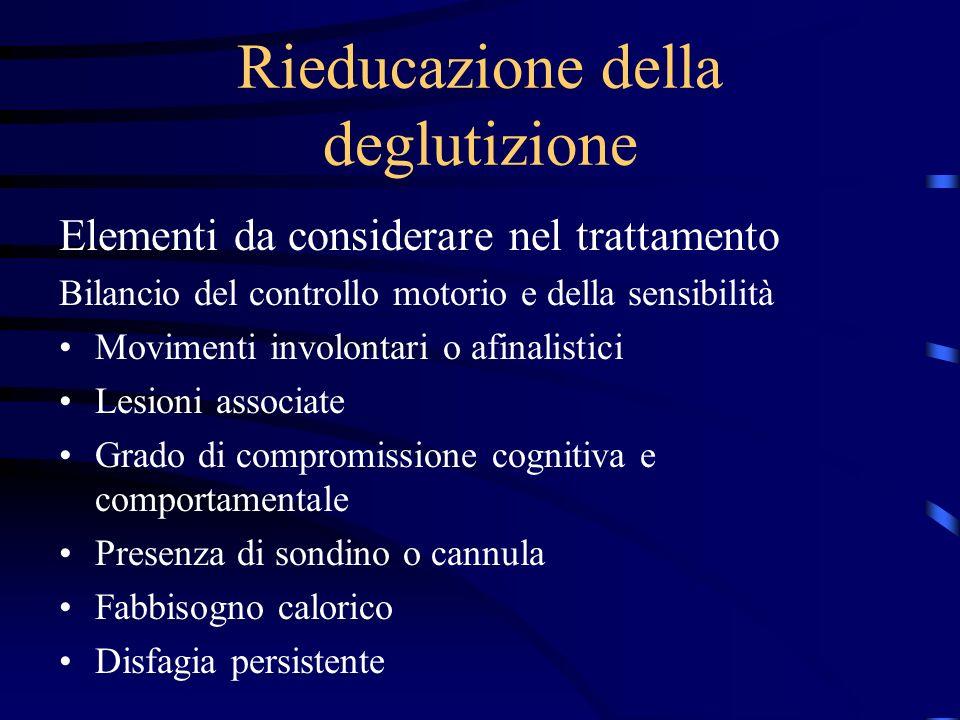 Rieducazione della deglutizione