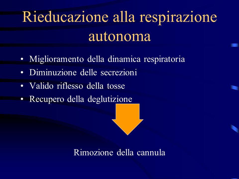 Rieducazione alla respirazione autonoma