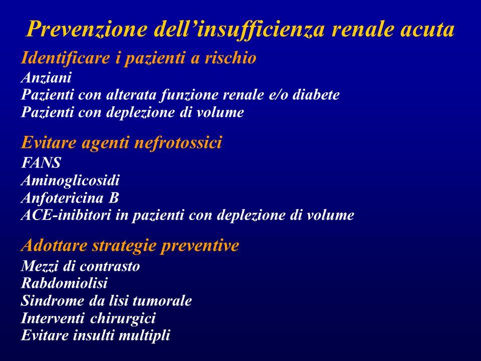 Prevenzione dell'insufficienza renale acuta