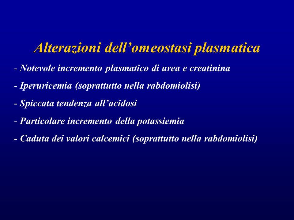 Alterazioni dell'omeostasi plasmatica