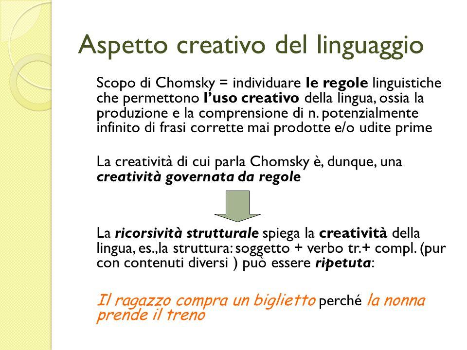 Aspetto creativo del linguaggio