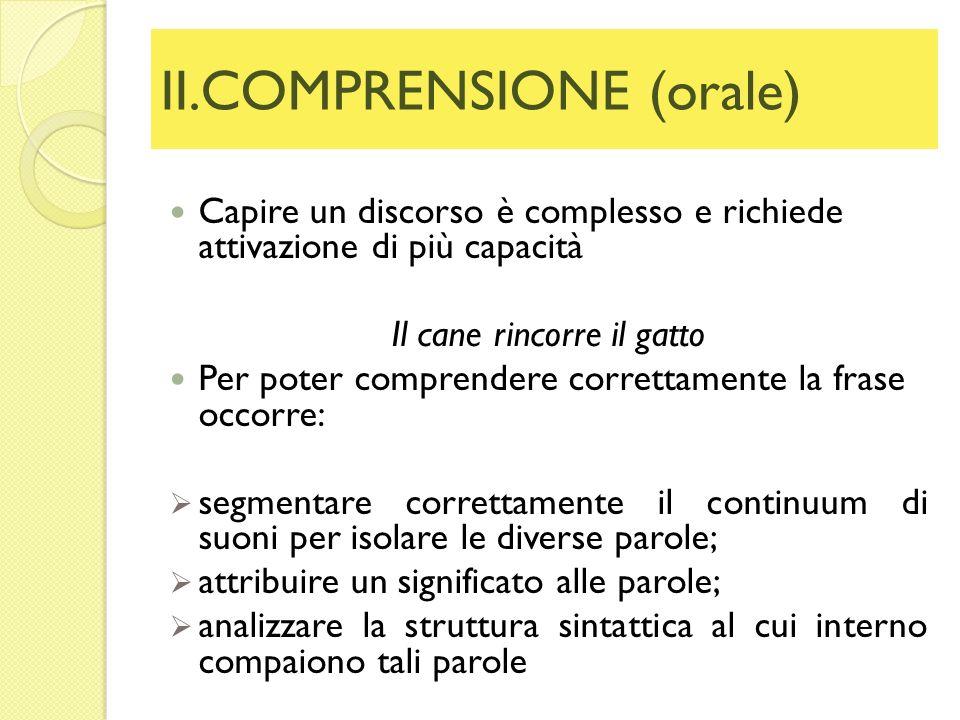 II.COMPRENSIONE (orale)