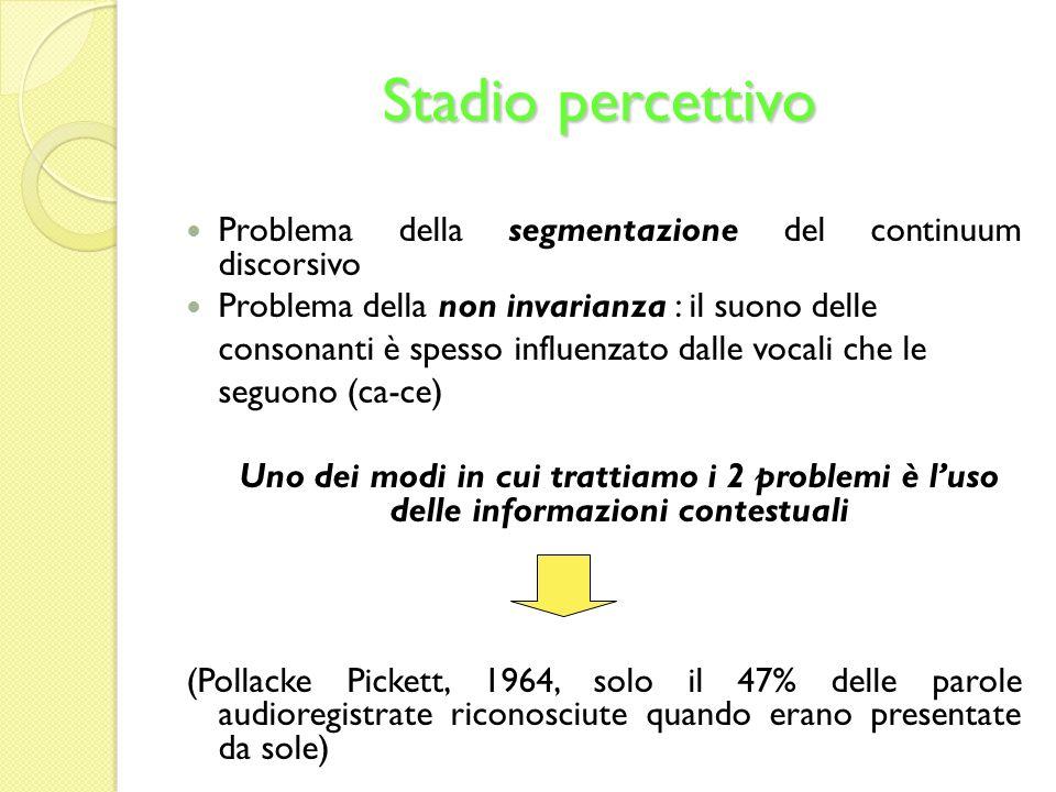 Stadio percettivo Problema della segmentazione del continuum discorsivo. Problema della non invarianza : il suono delle.