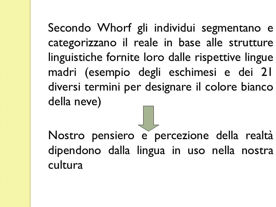 Secondo Whorf gli individui segmentano e categorizzano il reale in base alle strutture linguistiche fornite loro dalle rispettive lingue madri (esempio degli eschimesi e dei 21 diversi termini per designare il colore bianco della neve)