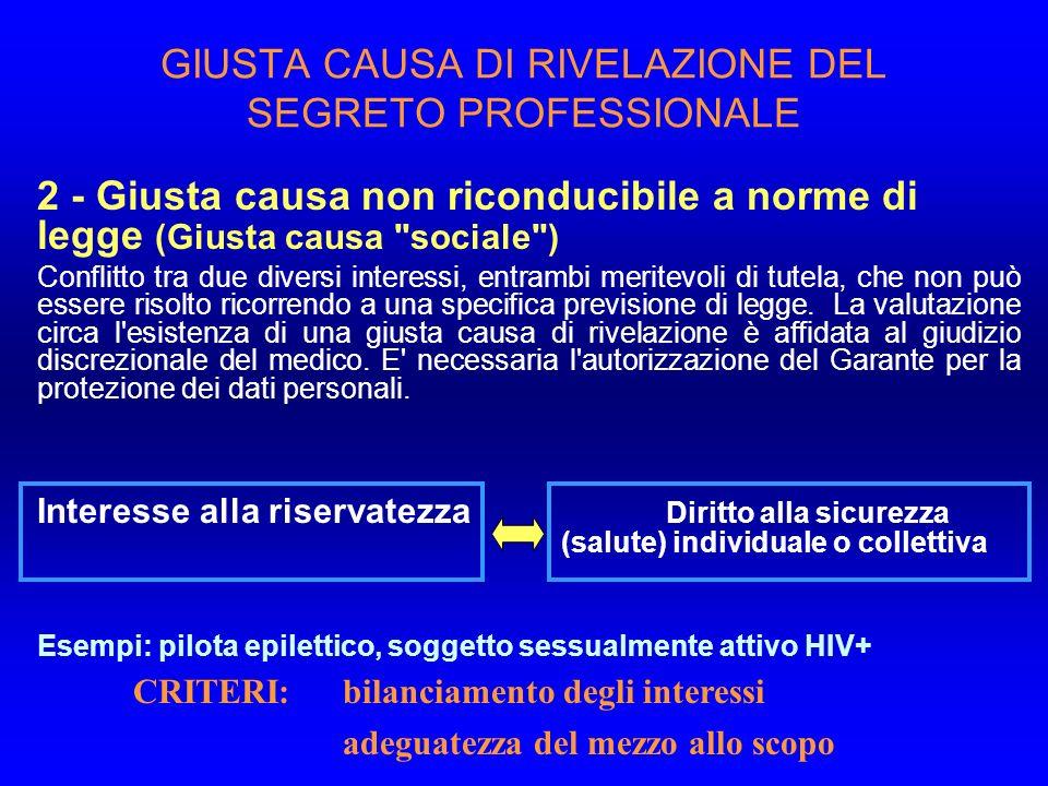 GIUSTA CAUSA DI RIVELAZIONE DEL SEGRETO PROFESSIONALE