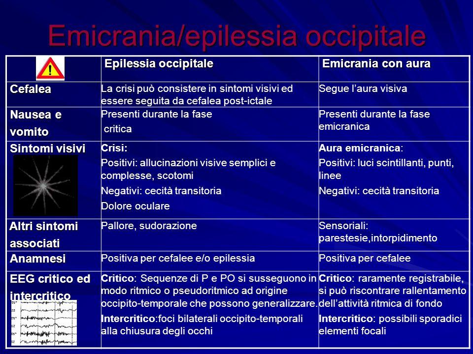Emicrania/epilessia occipitale