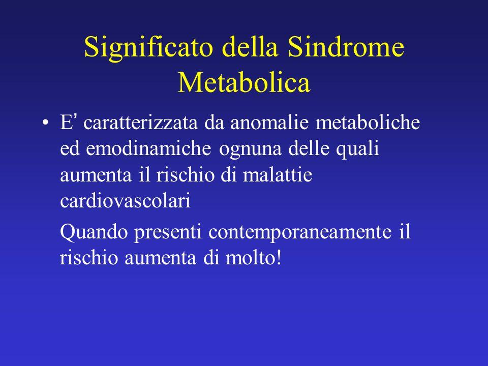 Significato della Sindrome Metabolica