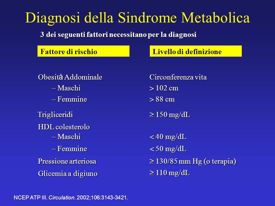 Diagnosi della Sindrome Metabolica