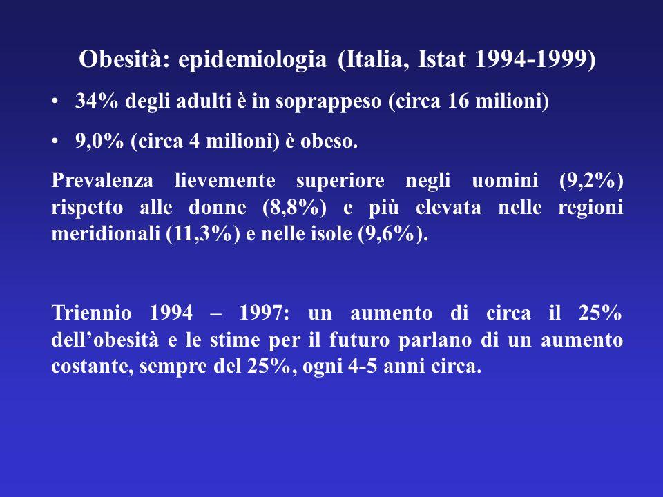 Obesità: epidemiologia (Italia, Istat 1994-1999)