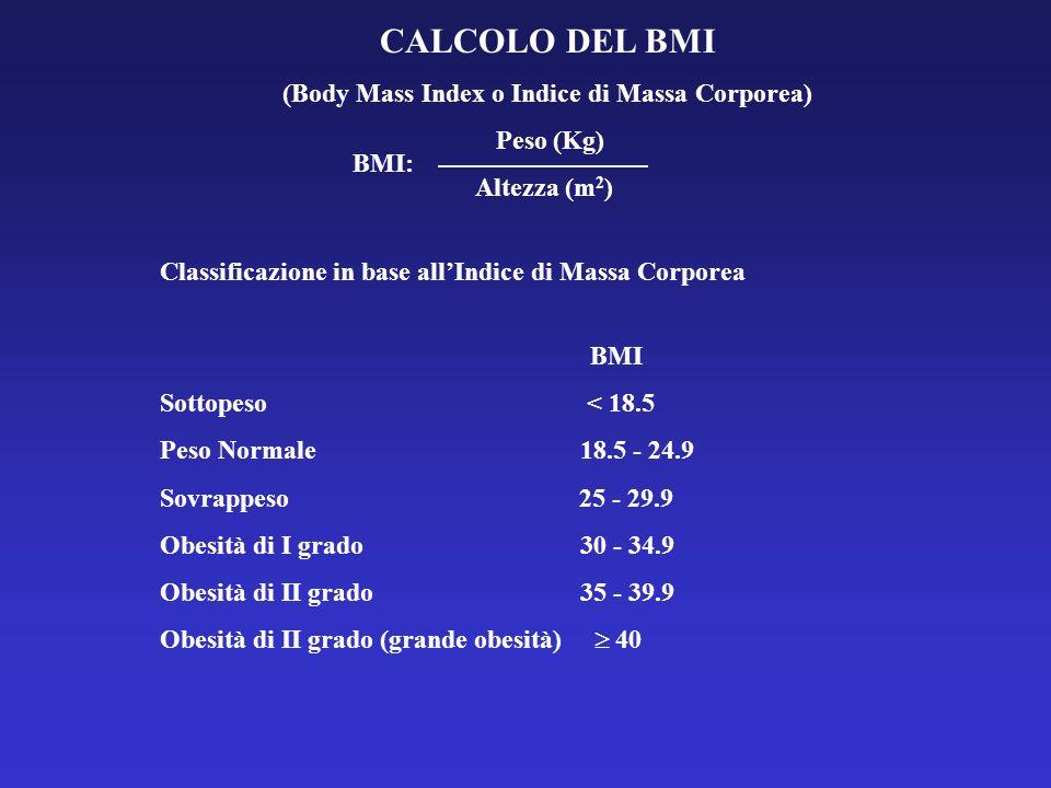 (Body Mass Index o Indice di Massa Corporea)
