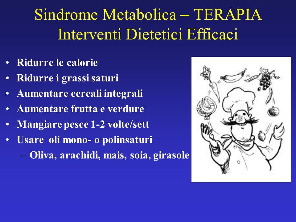 Sindrome Metabolica – TERAPIA Interventi Dietetici Efficaci