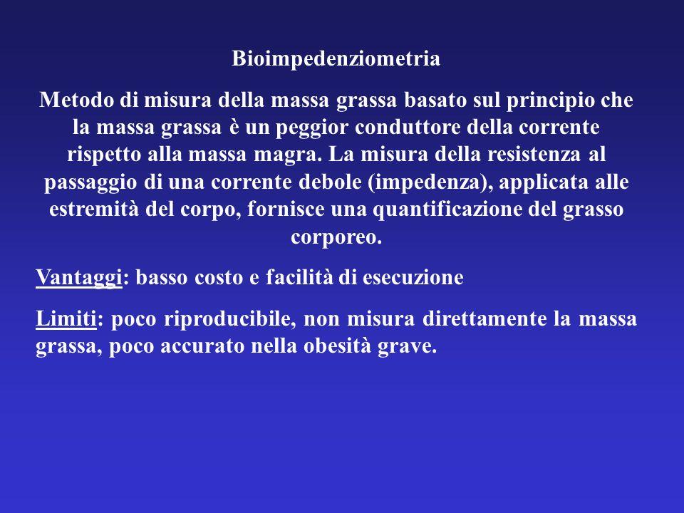 Bioimpedenziometria