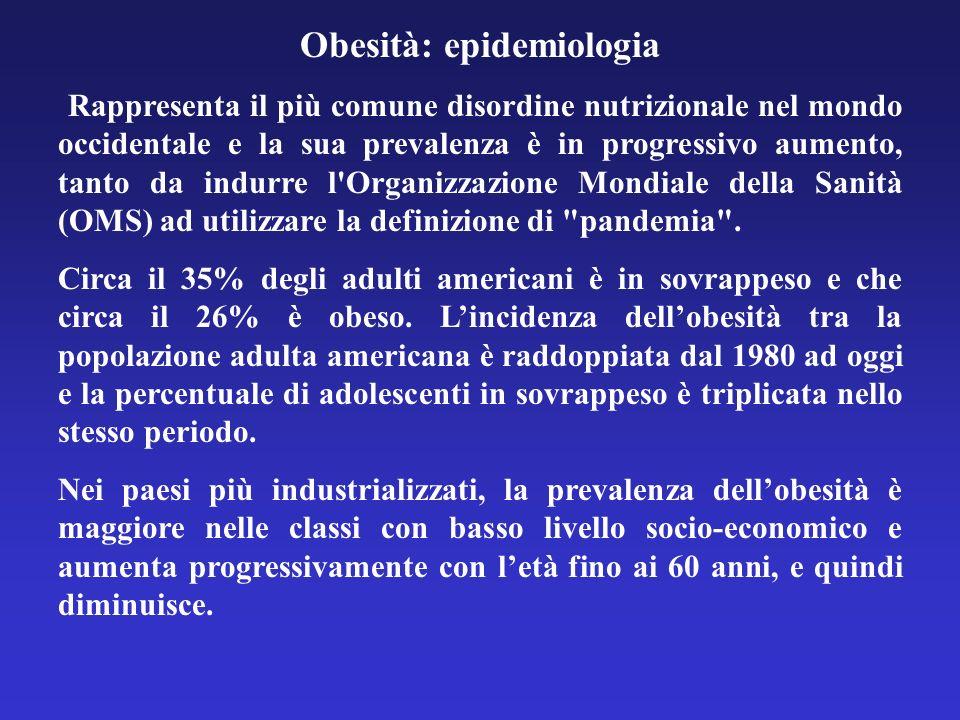 Obesità: epidemiologia