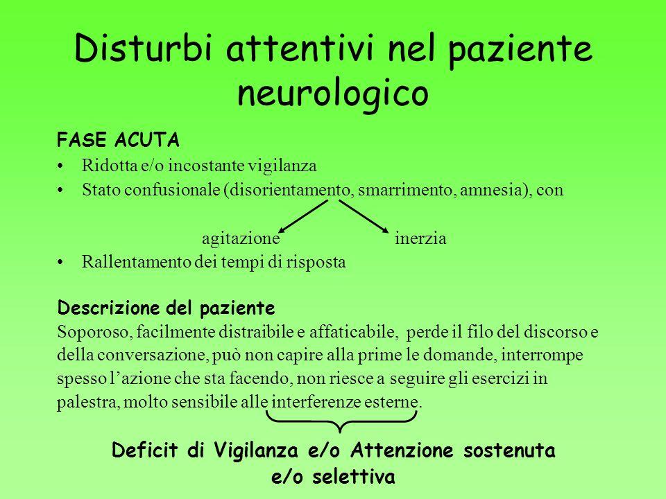 Disturbi attentivi nel paziente neurologico