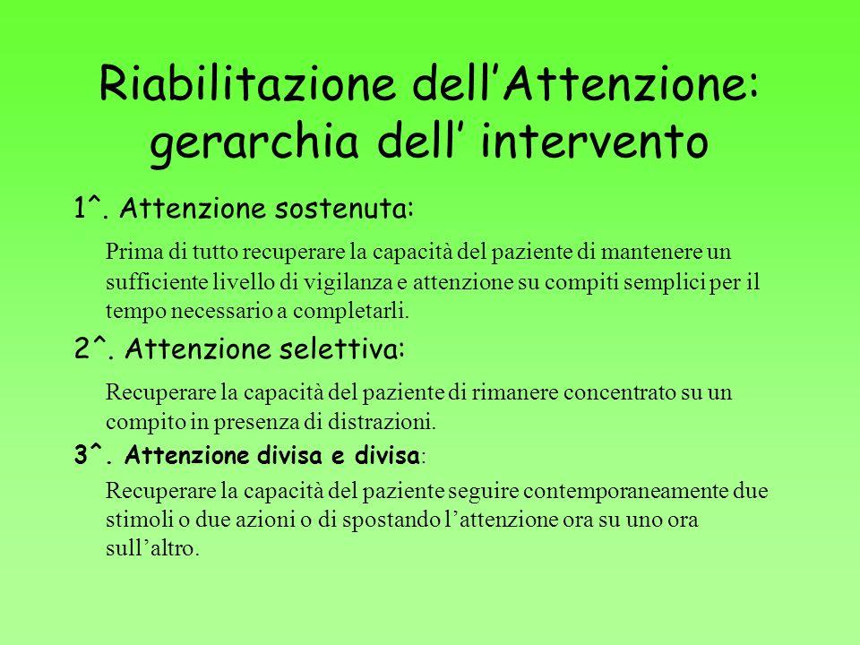 Riabilitazione dell'Attenzione: gerarchia dell' intervento