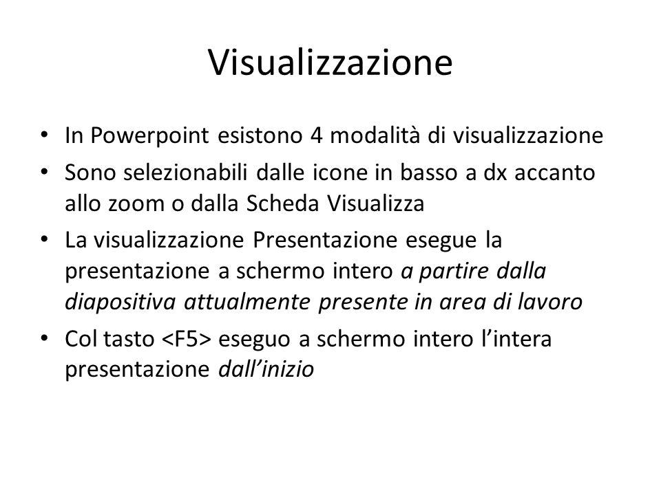 Visualizzazione In Powerpoint esistono 4 modalità di visualizzazione