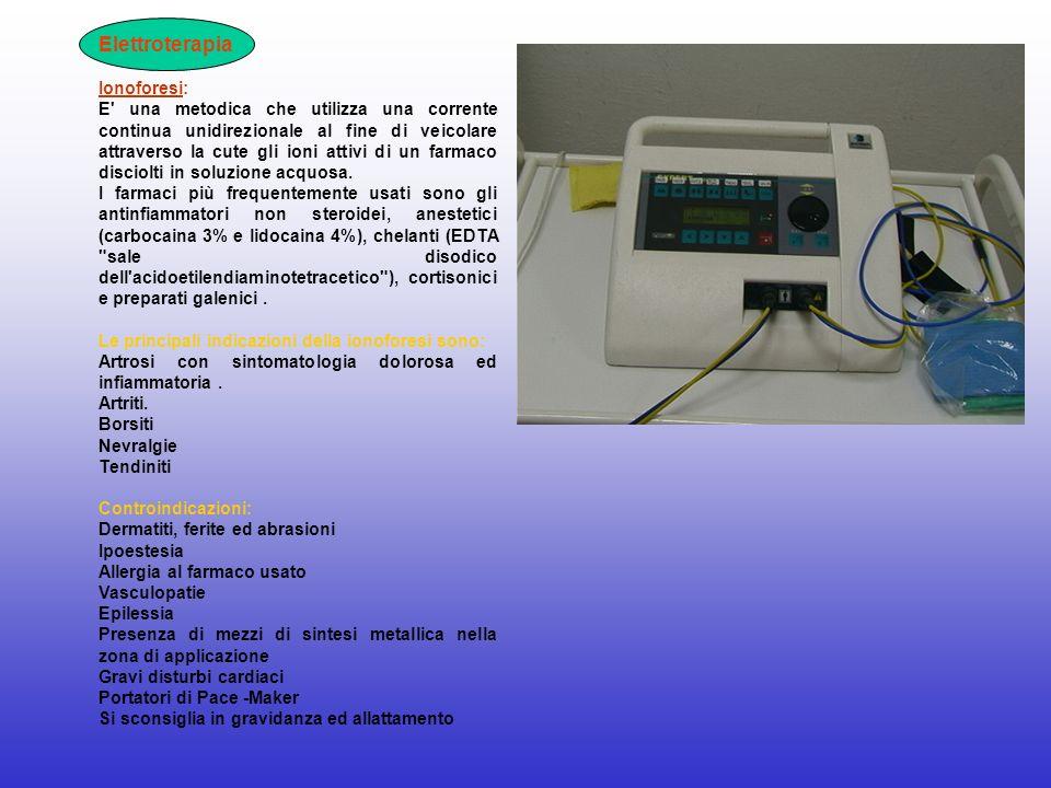 Elettroterapia Ionoforesi: