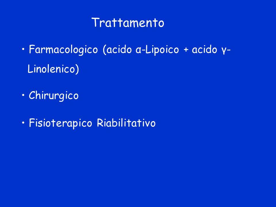 Trattamento Farmacologico (acido α-Lipoico + acido γ- Linolenico)