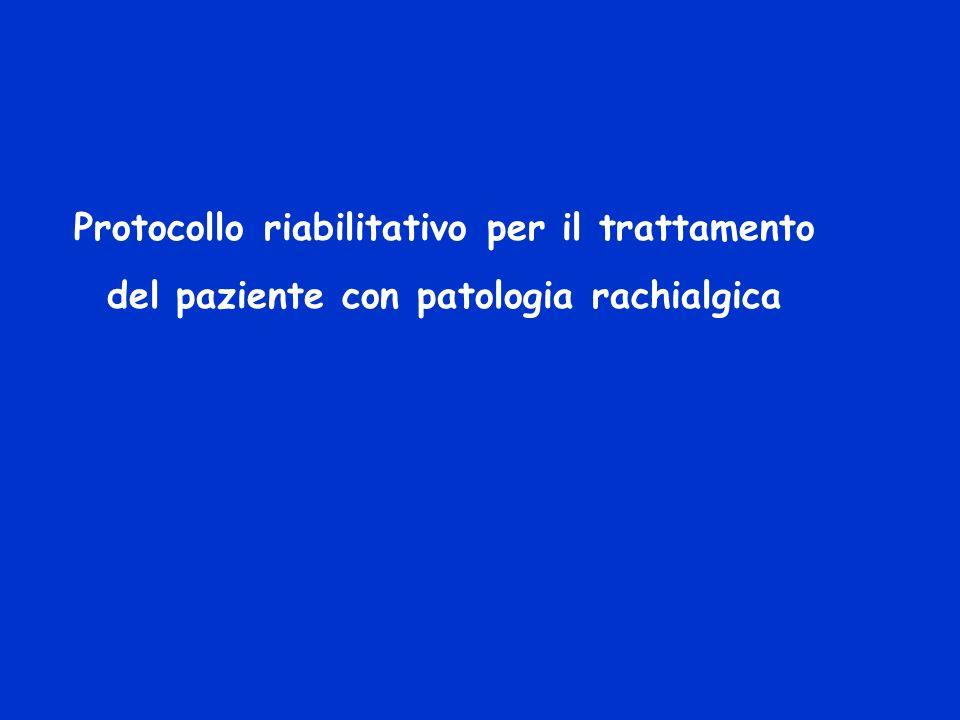 Protocollo riabilitativo per il trattamento