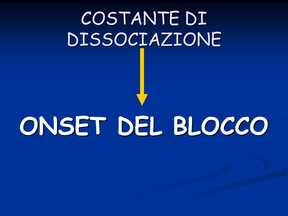 COSTANTE DI DISSOCIAZIONE