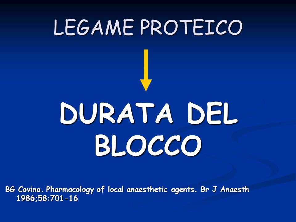 DURATA DEL BLOCCO LEGAME PROTEICO