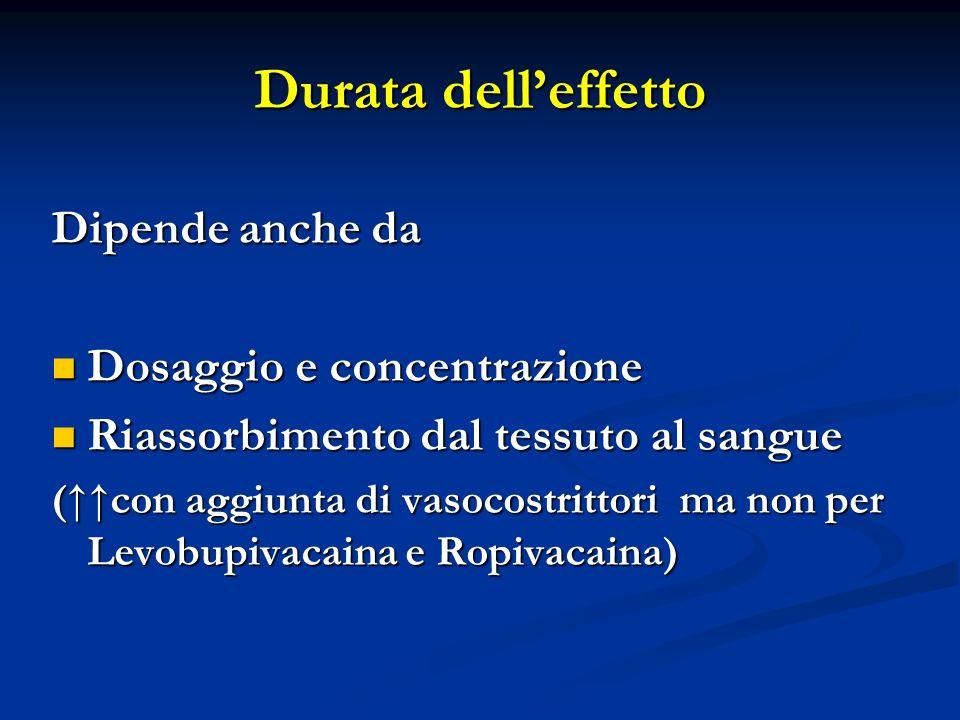 Durata dell'effetto Dipende anche da Dosaggio e concentrazione
