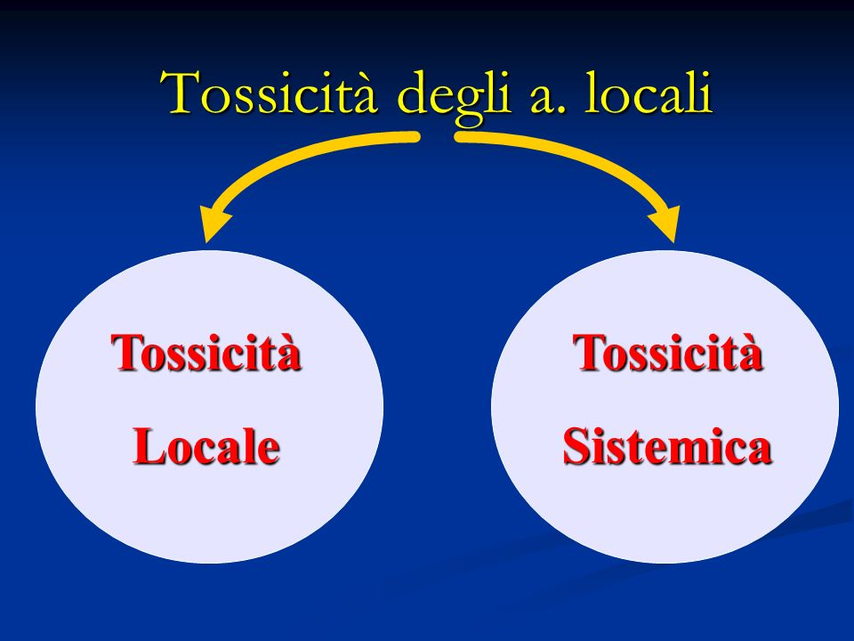 Tossicità degli a. locali