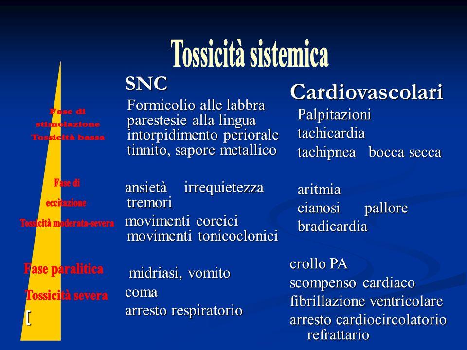 Tossicità moderata-severa