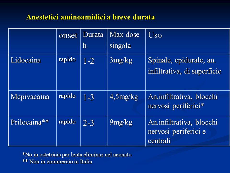 onset Uso 1-2 1-3 2-3 Anestetici aminoamidici a breve durata Durata h
