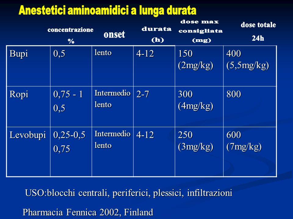 Anestetici aminoamidici a lunga durata